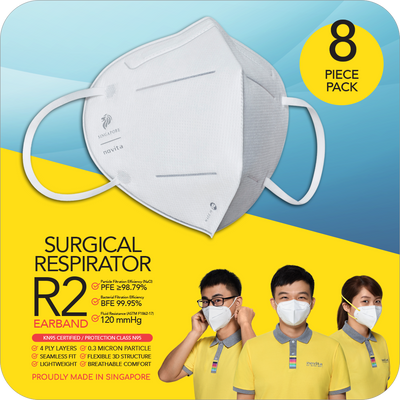 Special Deals for Healthway Medical: Surgical Respirator R2 (8pcs)