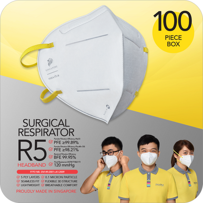 Corp-P: Surgical Respirator R5 Headband FFP2 (100pcs in a box)