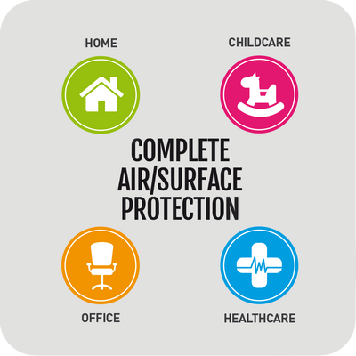 AirCare Pro™ Air/Surface Sterilizer NAS12000 (3896442323016)