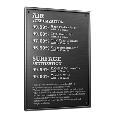 AirCare Pro™ Air/Surface Sterilizer NAS6000i (3896448352328)
