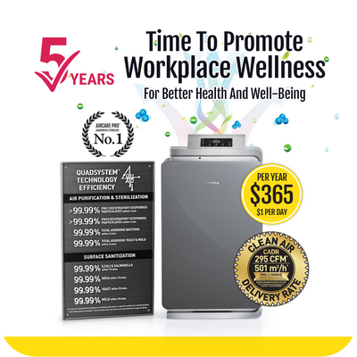 5 Year Workplace Leasing: AirCare Pro™ Air/Surface Sterilizer NAS11000R (3925738913864)
