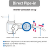 Direct-Piping Connector (3896430592072)