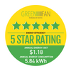 GreenFan® F-2