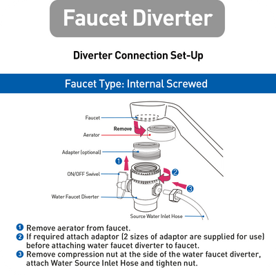 Faucet Diverter (Made In Korea) - NEW