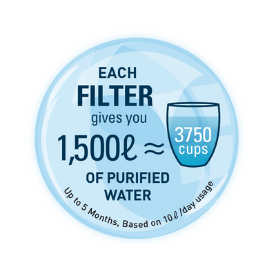 Bundle Deal: Faucet Water Purifier NP180 & Filter Pack (3896430821448)