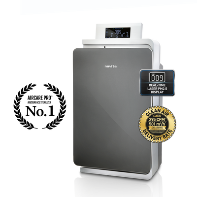 1 Year Workplace Leasing: AirCare Pro™ Air/Surface Sterilizer NAS12000