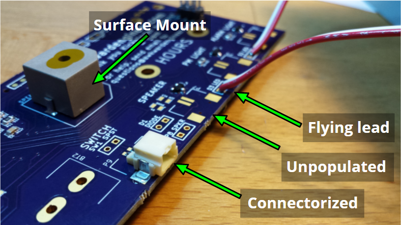 Surface Mount Prototyping