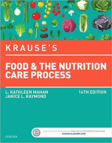 Food & the Nutrition Care Process