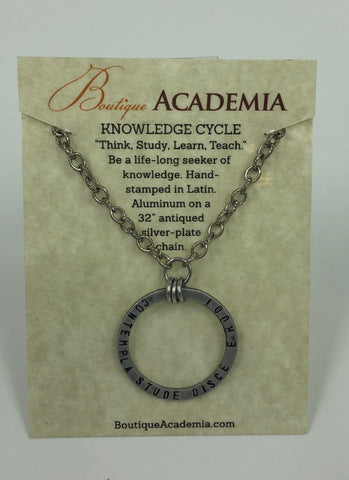 Necklace- Knowledge Cycle