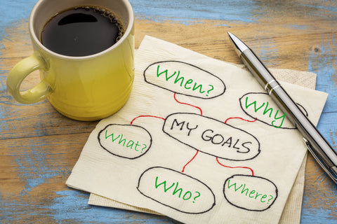 "Dailyone.co Goal Planning method using the 5W's; Image showing coffee cup on napkin with brain mapping diagram that has ""who, what, when, why, where"" written surrounding the word ""My Goals"" in the middle."