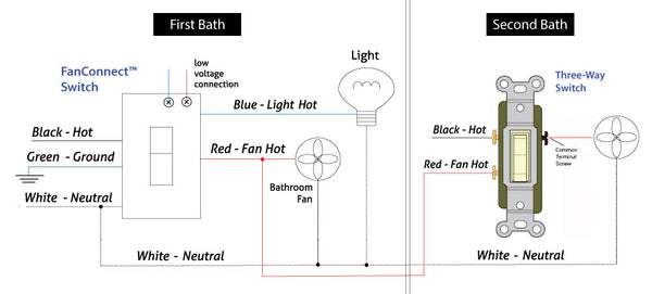 Wiring Diagram Exhaust Fan Switch : Faqs aircycler