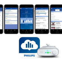 Load image into Gallery viewer, Philips Respironics DreamStation Auto w/ Heated Humidifier and Heated Hose (Prescription Required)