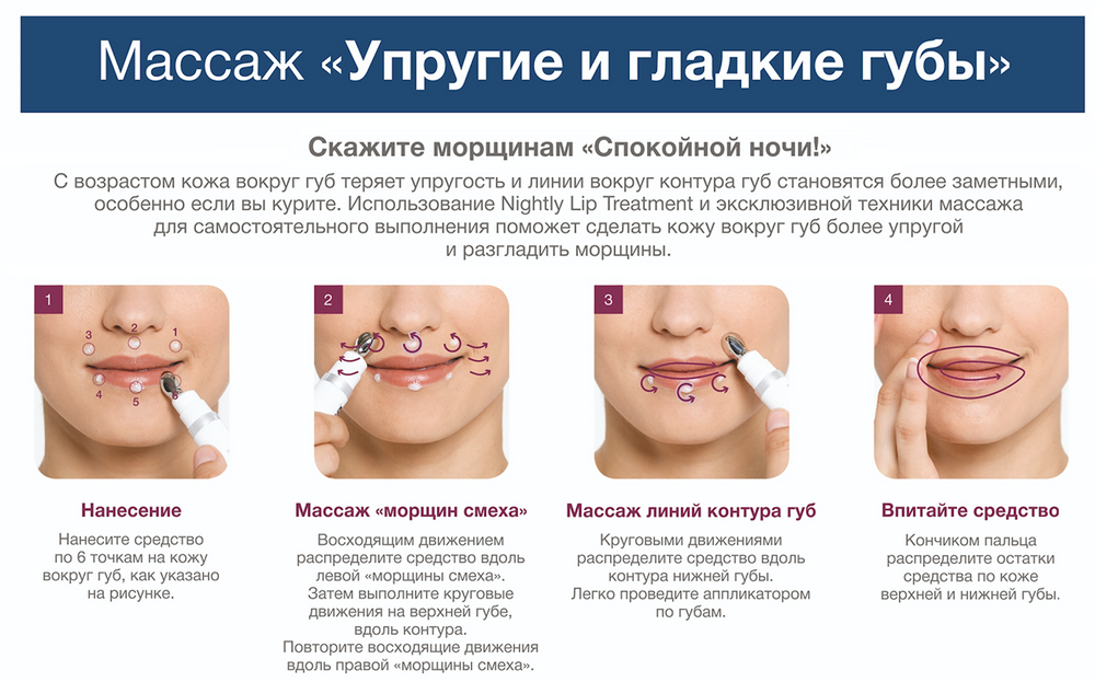 Dermalogica nightly lip treatment 10 мл