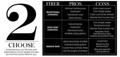Pros and Cons of Different Types of Hair