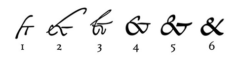 A history of the Ampersand