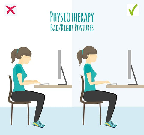 Example of good posture and bad posture