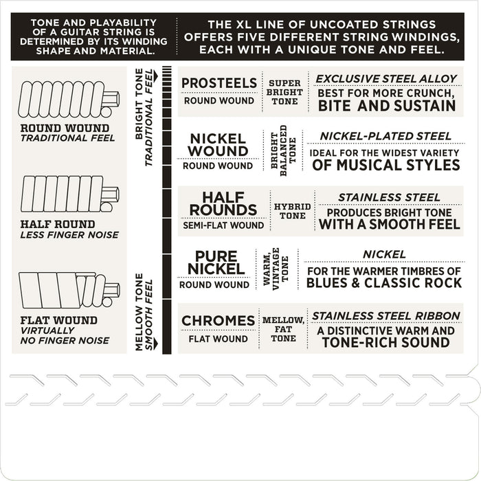 D'Addario EXL120 Nickel Wound Electric Guitar Strings, Super Light, 9-42 - Octave Music Store - 4