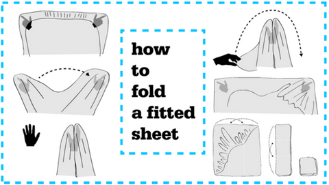 Steps to folding a fitted sheet