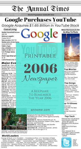 2006 Newspaper. Features the Cost of living, World leaders, Popular culture, Technology, and Major events for the year 2006. #2006 #Newspaper #Printable #BabyBook #Scrapbook