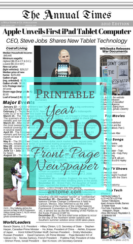2010 Newspaper Printable. The Annual Times {2010 Edition}. Print or upload to add to a baby book, scrapbook, or commemorative project. Highlights the year 2010's Major events, Cost of Living, World Leaders, Popular Culture, and Technology. #2010 #Newspaper #Baby #Babybook #Scrapbook #Keepsake #Printable