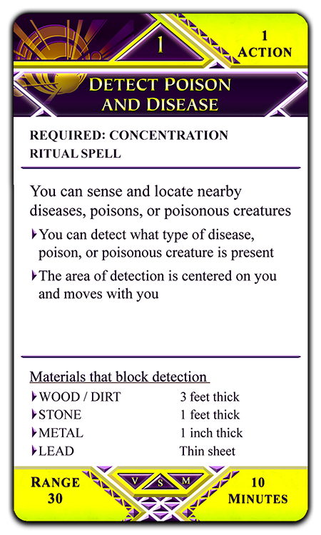 Detect Poison and Disease
