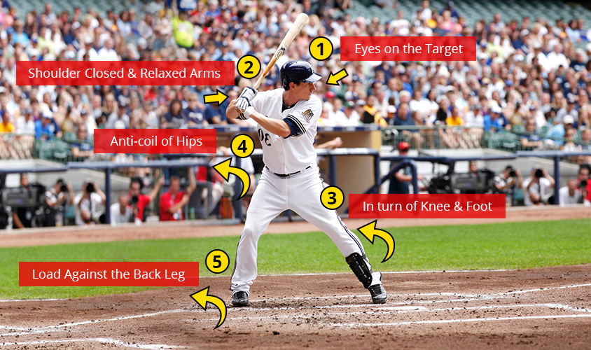 Keys to Improving Baseball Batting Average - Illustration