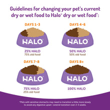 Load image into Gallery viewer, Halo Puppy Grain Free Chicken Recipe Canned Dog Food