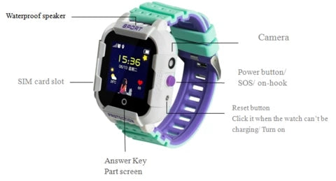 Kids GPS WiFi Smartwatch Waterproof IP67 Smart Electronics Kid GPS Positioning Sound Guardian SOS Help Tracker