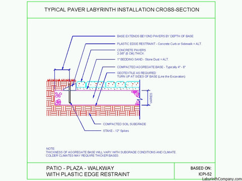Installation Cross-Section for Concrete Paver Brick Kit