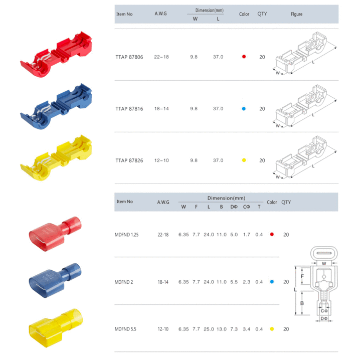 T-Tap Connectors (120pcs)