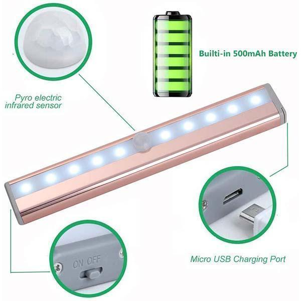 LED Closet Light -Motion Sensor Light for Closet,Kitchen Counter,Stairs
