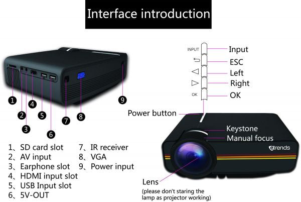 Etrends Yg410 Led Projector For Iphone & Andriod Smartphones Supports 1080p With Built In Ezcast & Airplay Mirroring Hdmi Usb Vga - Black