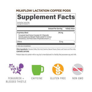 Milkflow Fenugreek + Blessed Thistle Lactation Supplement Coffee Pods