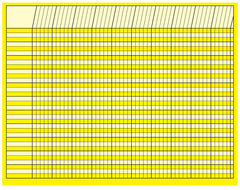 Horizontal Chart - Yellow