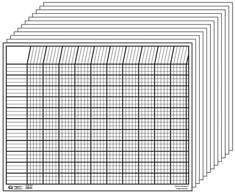 Picture of Horizontal Chart Set - White
