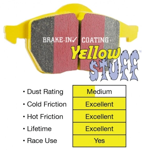EBC Yellowstuff Brakes Rear Set - Mazda MX5 Miata 2016+
