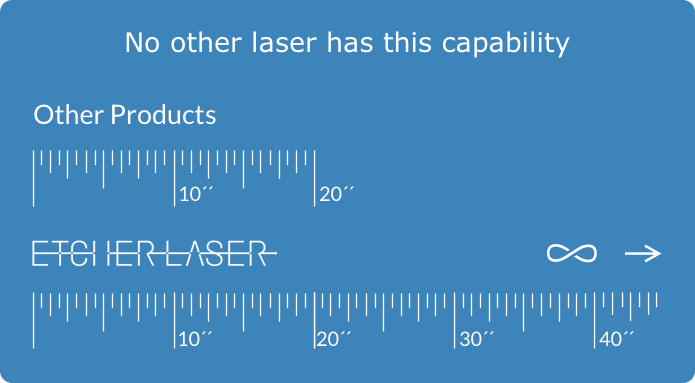 No other laser has this capability