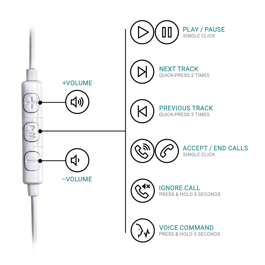 SI201 Sound Isolating Earbuds with Apple MFI Certified Lightning Connection And Mic+Remote