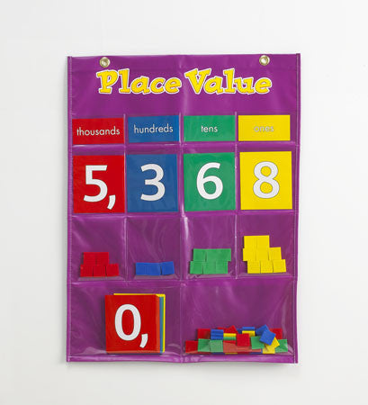 Place Value Pocket Chart - iPlayiLearn.co.za