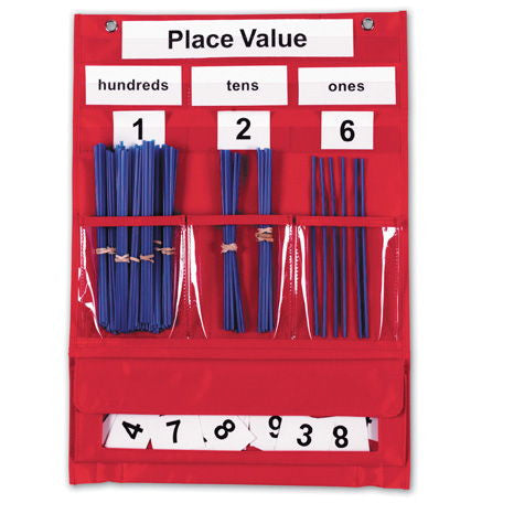 Counting & Place Value Pocket Chart - iPlayiLearn.co.za