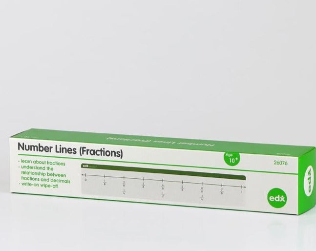 Number Line Fractions Classroom Set