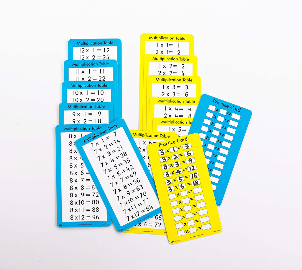 Multipliication Table Cards - iPlayiLearn.co.za