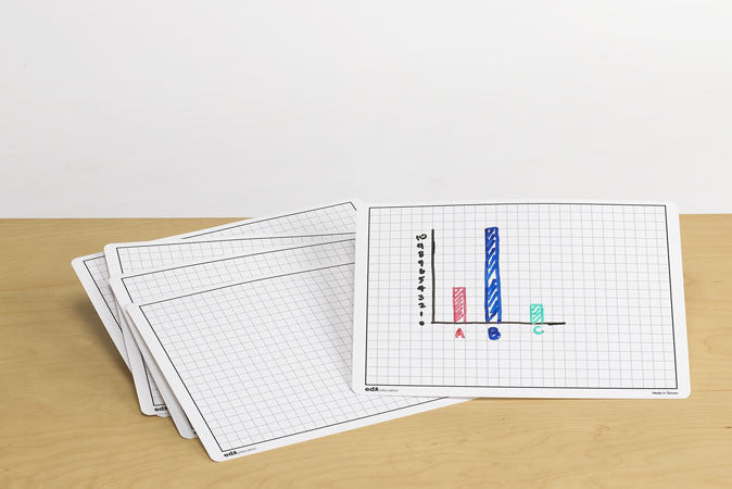 Write -n-Wipe Boards: Graphing Grid - 30pcs - iPlayiLearn.co.za