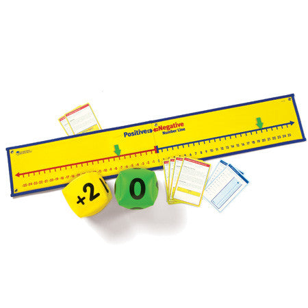 Positive & Negative Number Line Activity set - iPlayiLearn.co.za