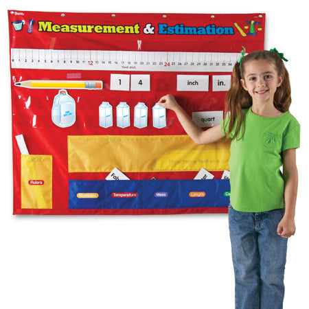 Measurement & Estimation Pocket Chart - iPlayiLearn.co.za