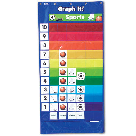 Double-Sided Graphing Pocket Chart - iPlayiLearn.co.za