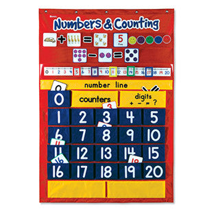 Numbers & Counting Pocket Chart - iPlayiLearn.co.za