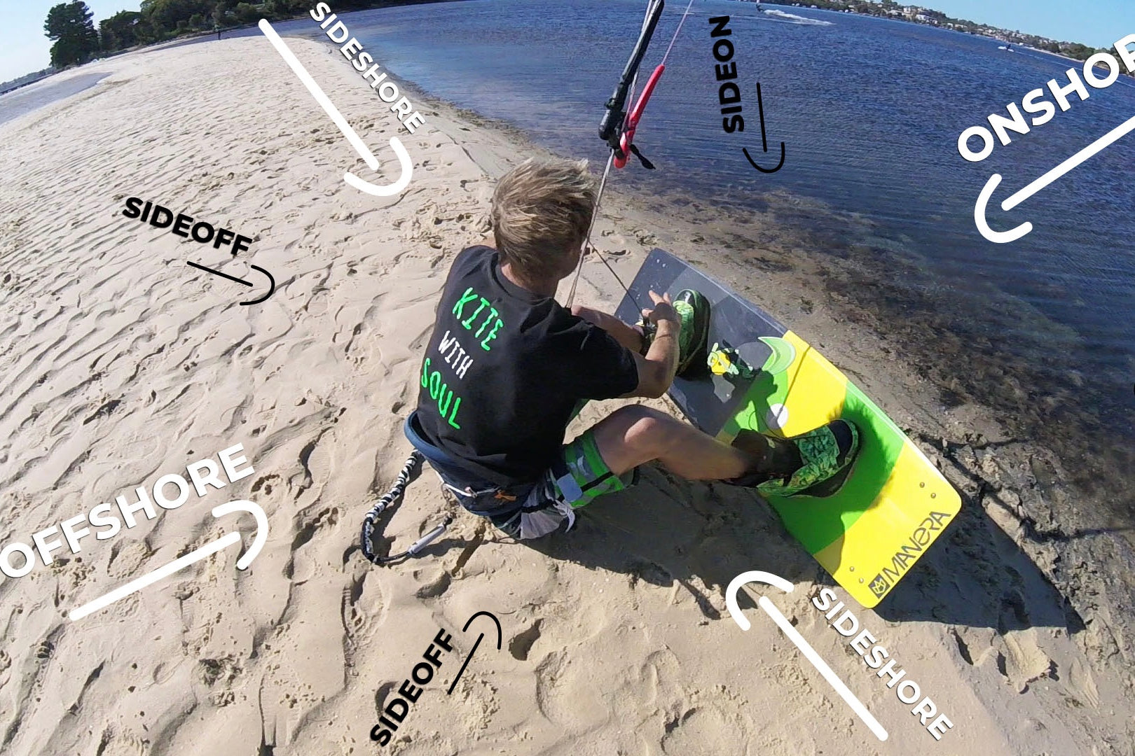 WIND DIRECTIONS - KITESURFING THEORY