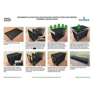 Rainsmart Shallow Soakaway Set Flat Packed 1 Cubic Metre - All Sizes - Rainsmart Drainage