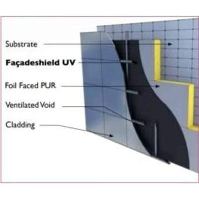 Image of Facadeshield UV Tape 60mm x 25m - Proctor Building Materials